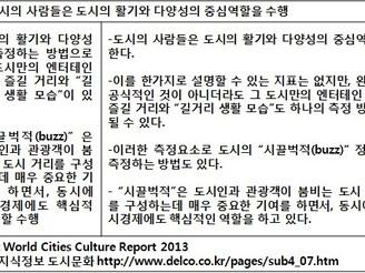 [지식정보]  세계 도시와 문화적 활기/다양성 Cultural vitality and diversity