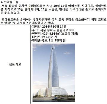 [지식정보] 국내 최대 규모 복합쇼핑몰 롯데월드몰