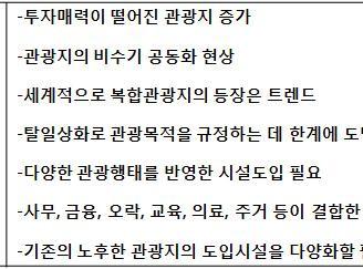 [지식정보] 관광단지 활성화를 위한 복합시설 도입