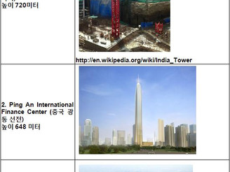 [지식정보] 공사 중인 세계 10대 초고층 빌딩