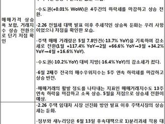 [지식정보] 2014년 7월 주택건설시장