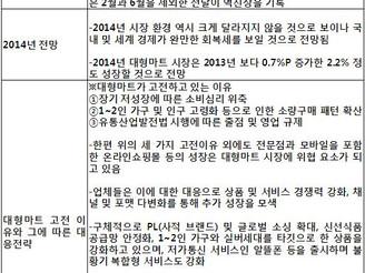 [지식정보] 유통업계 2014년 전망(대형마트, 백화점, 편의점, 온인쇼핑, 복합쇼핑몰)
