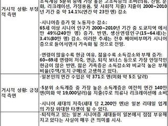 [지식정보] 일본 아웃렛 사례와 시사점