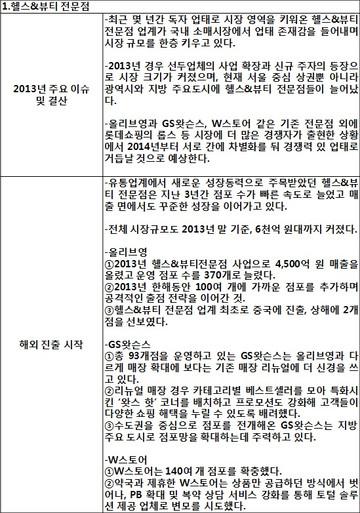[지식정보] 전문점 결산 및 향후 전망