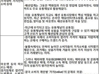 [지식정보] 2013년 우리나라 아웃렛 시장과 발전방향