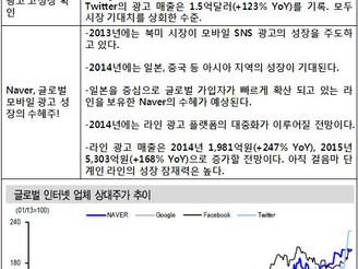 [지식정보] 글로벌 모바일 광고 고성장