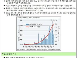 [지식정보] 한국 복합쇼핑몰 개발시장 현황과 투자전망