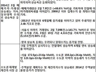 [지식정보] 주택시장 지표, 전망 및 규제완화 제안(2014년 4월)
