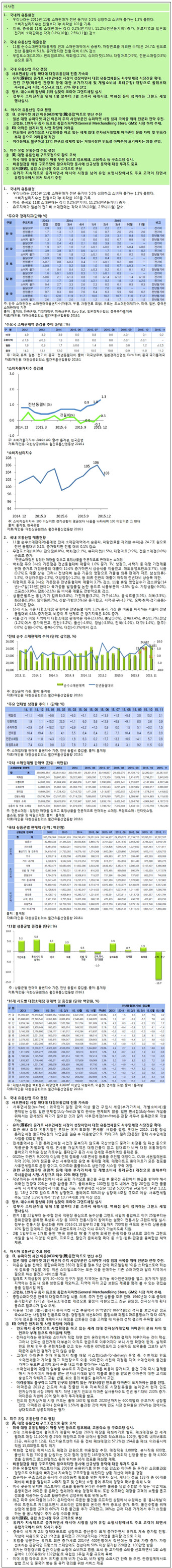 [지식정보] 국내외 유통산업동향 2015.11