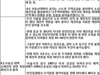 [지식정보] 일반 및 부동산경제 입장에서 지금까지의 최경환노믹스 정책 평가