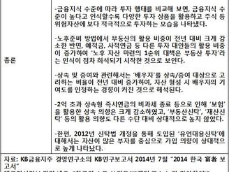 [지식정보] 2014 한국 富者의 금융에 대한 인식과 미래 준비