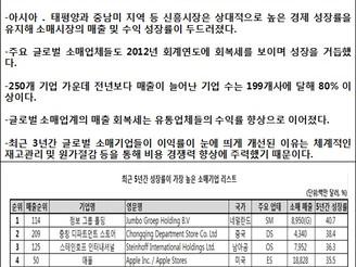 [지식정보]  해외 소매시장 현황