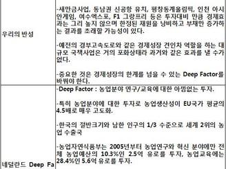 [지식정보] 20120621_부동산경제 활성화를 위한 경제발전 패러다임의 전환