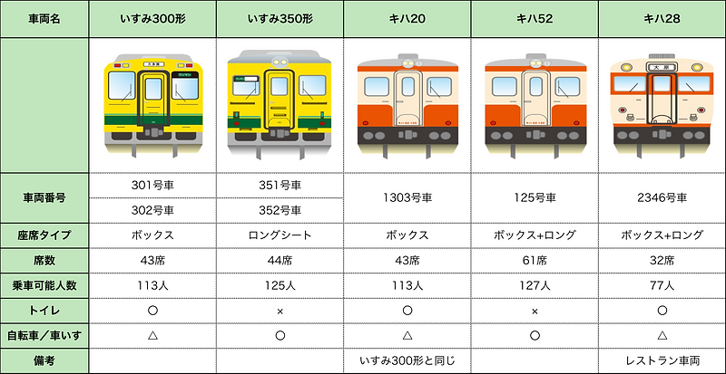 20200406車両概要.png