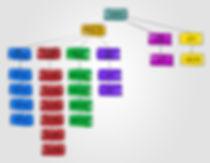 Team_Structure-Now.jpg