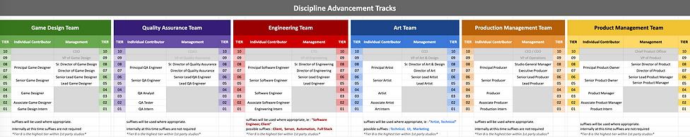 Discipline_Tracks.png