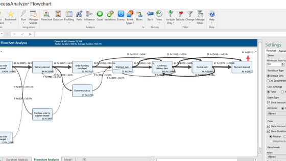 Introducing QPR ProcessAnalyzer to the Legal Vertical