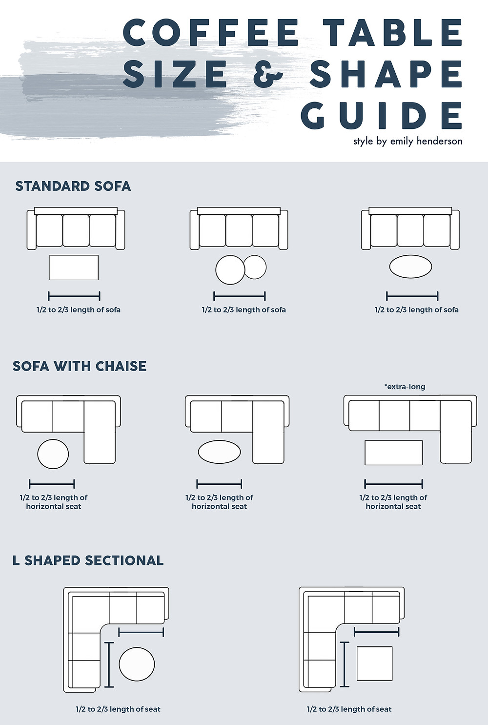 Coffee Table Size And Shape Guide