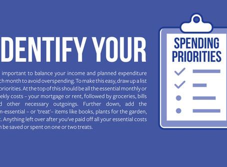 Identify Your Spending Priorities