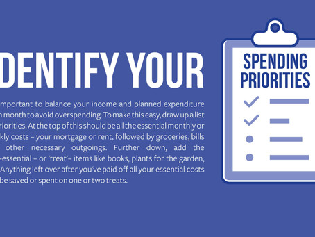 Identify Your Spending Priorities
