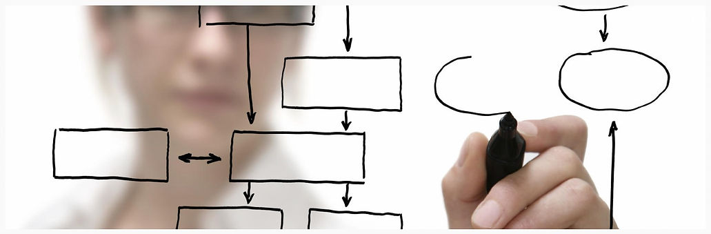 Process Mapping, Process Improvement
