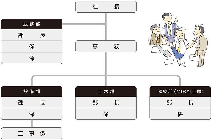 組織図05.jpg