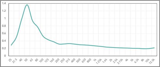 Memtrap pro graph.png