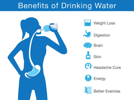 Why water is important to your health!