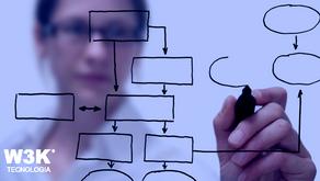 Reengenharia de processos: otimize a sua gestão