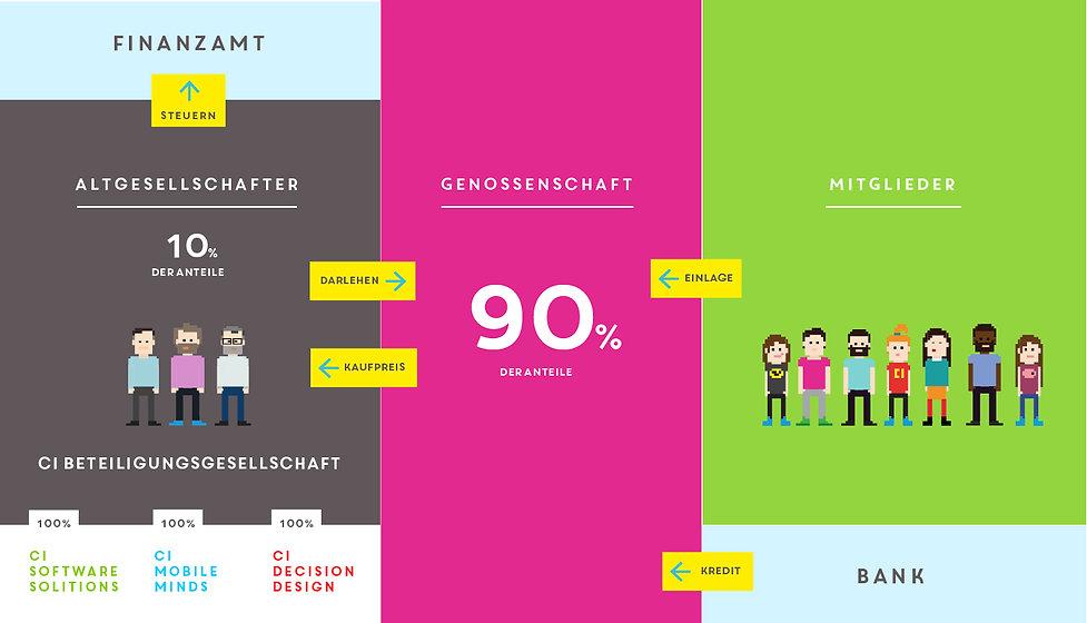 infografik-zahlen.jpg