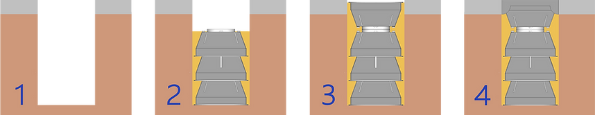 Stack Drain Steps.png