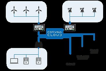 Exor_diagram_1_v7.0-01.png