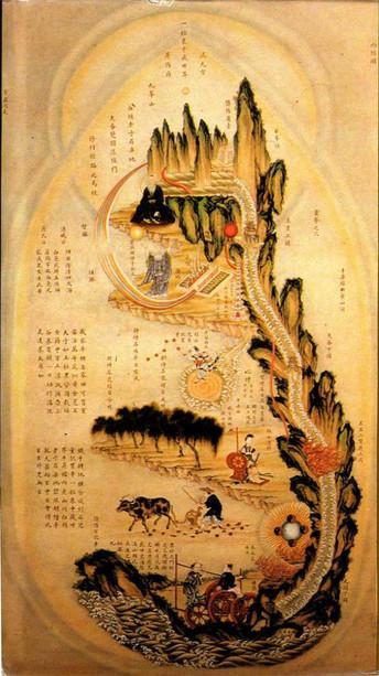 Qigong Theory & Classics 30hr
