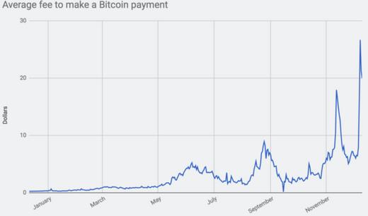 bitcoin billionaire secret achivements