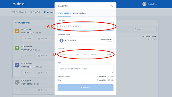 You can do something very similar if you have your address and private key.  Simply hop onto another wallet and recover your LTC by inputting your  public and ...