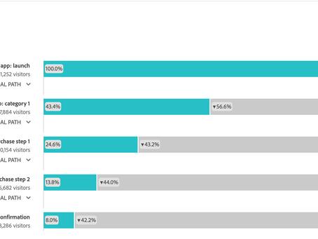 Adobe Analytics Workspace Analysis Fallout Visualization