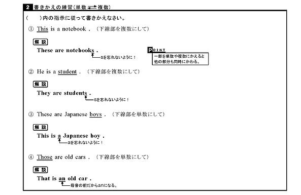 代名詞とbe動詞 2(単数複数の書き換え)