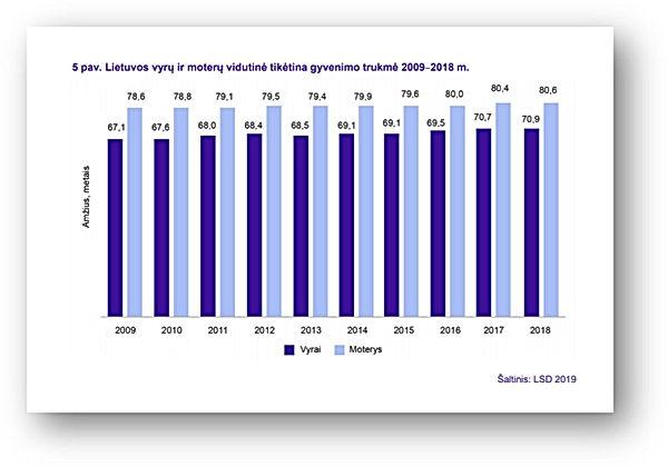 STRATA ataskaita del senejimo 2020 lent