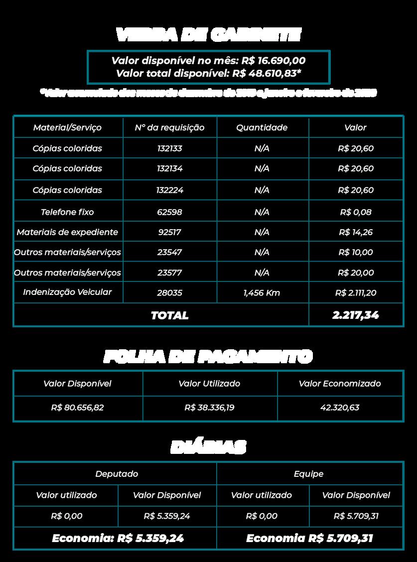 Grafico_prestação_fev20.png