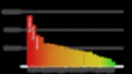 Grafico novo 05 site.png