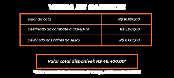 Grafico_prestação_mAI20.png