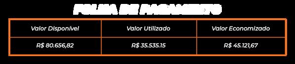 Grafico_prestação_mAI20-1.png