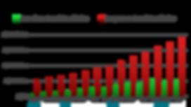 Grafico novo 04 site.png