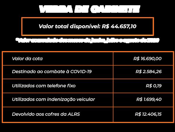Grafico_prestação_Ago20.png