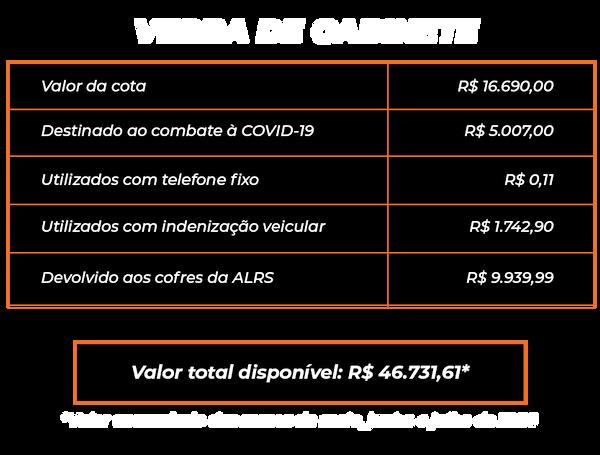 Grafico_prestação_Jul20.png