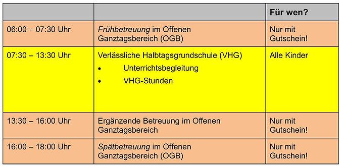 Uebersicht OBG Sternberg.jpg