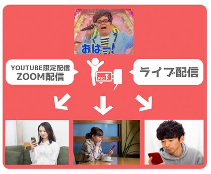 スクリーンショット 2020-07-30 17.24.05.png