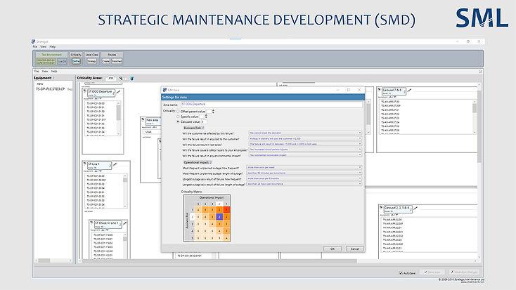 46.Strategic Maintenance Development (SM
