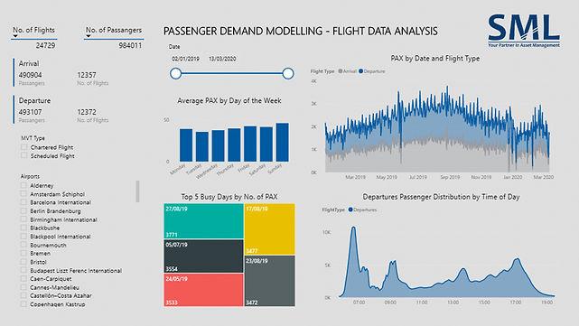 54.Passenger demand modelling.jpg