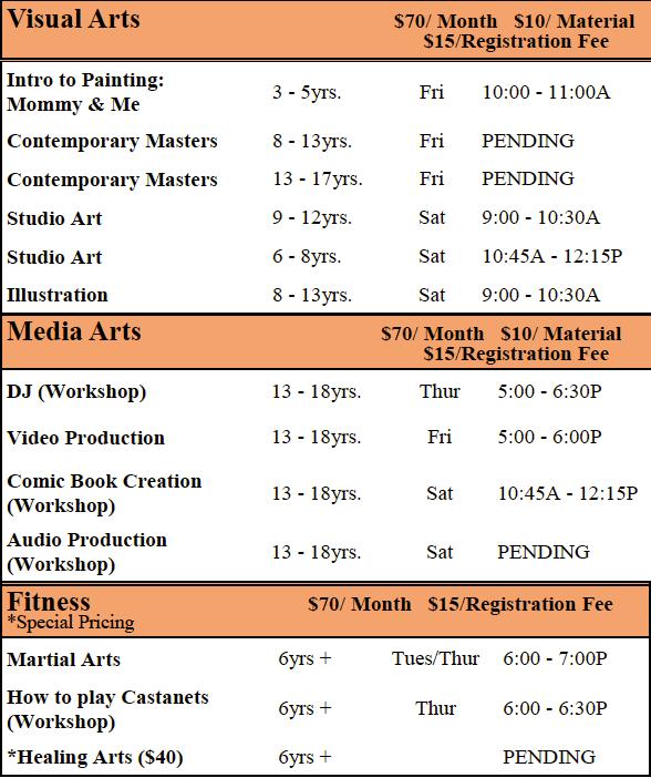 Visual Arts Classes.png